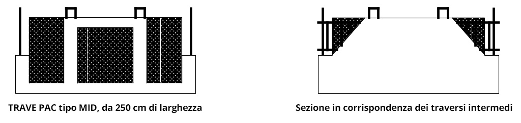 sezioni_travi_1