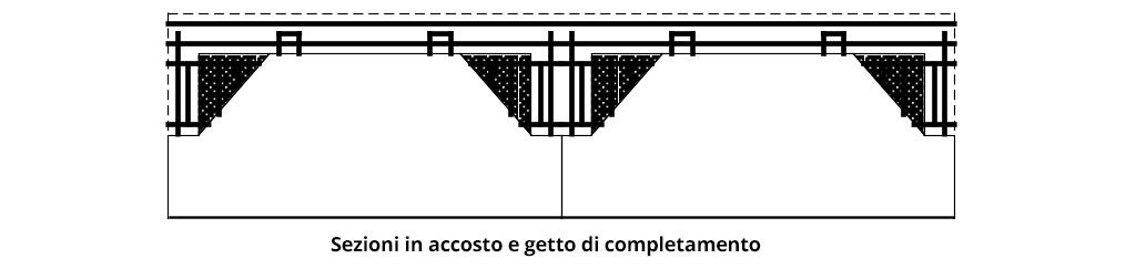 sezioni_travi_2