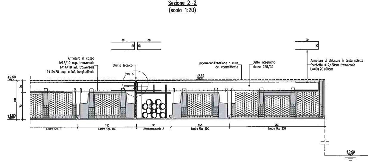 La Spezia - Copertura Marina del Canaletto 11 sezioni